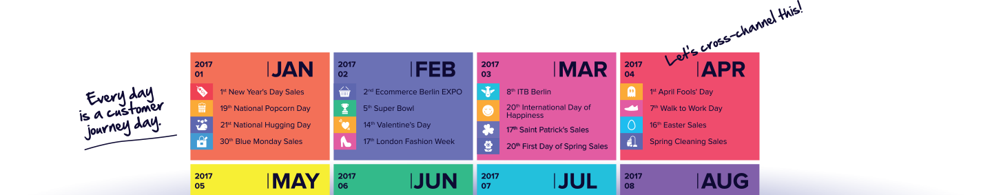 Exponea E-commerce Calendar: Happy New Sales 2017