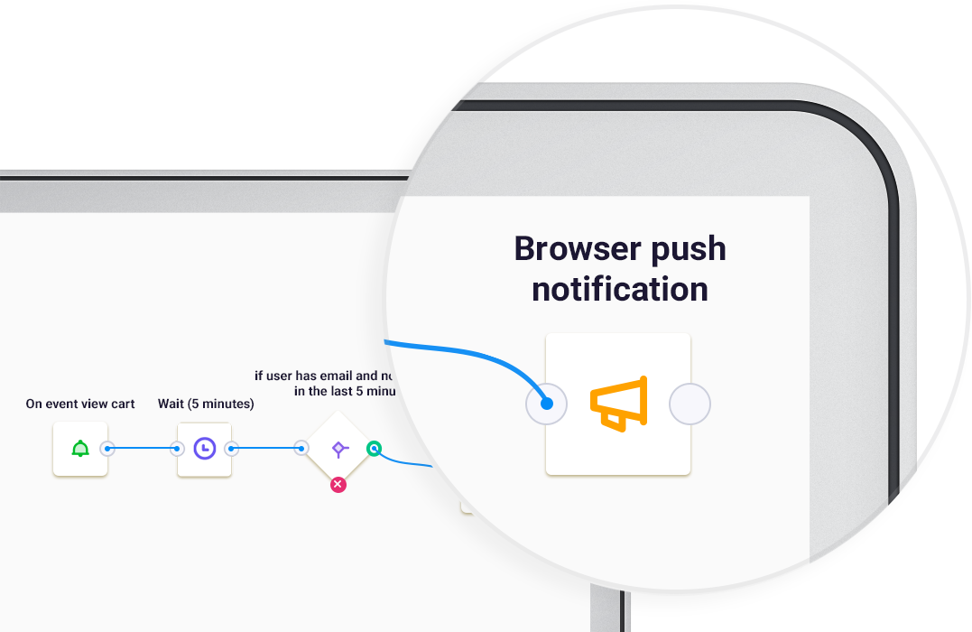 Send browser push notification with Exponea