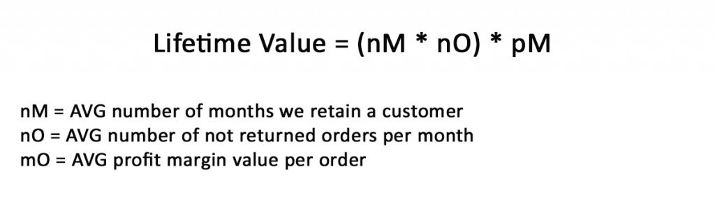 Lifetime Value Calculation