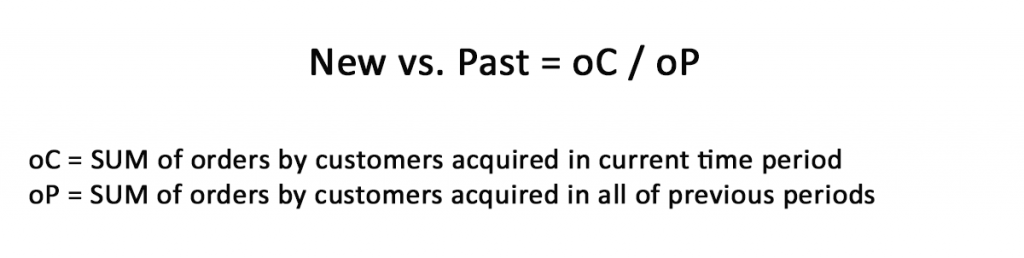 Orders from New Customers vs. Past Customers Calculation