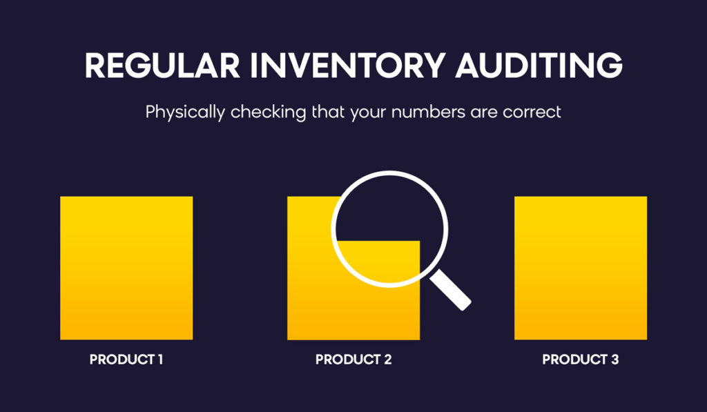 Inventory Management Techniques: Regular Inventory Auditing