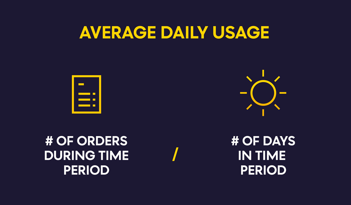 Average daily usage formula