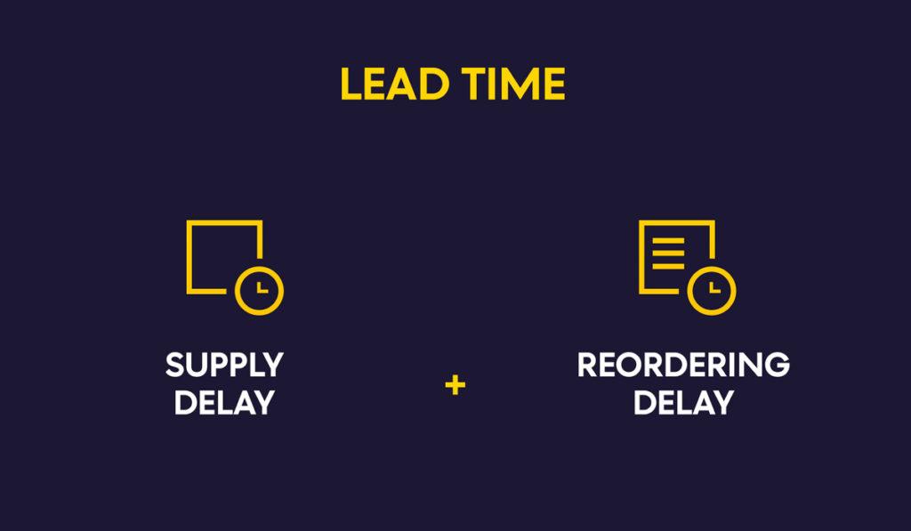 Lead time formula