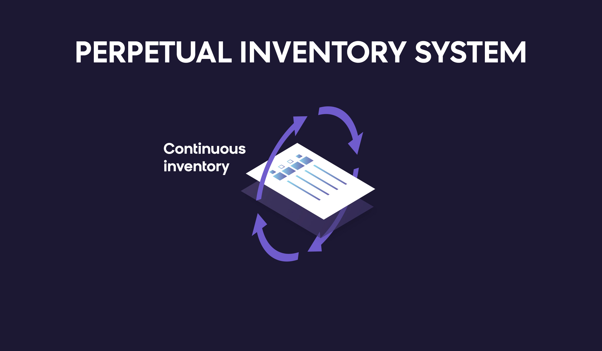 What is a perpetual inventory system?