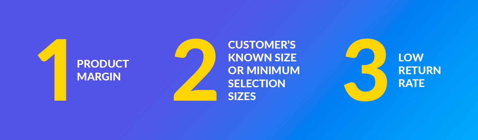 Online Personalization - Product recommendation model