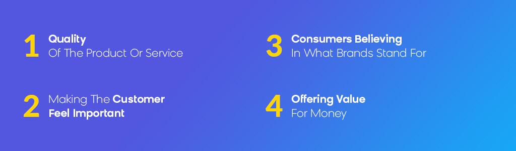 4 Pillars of Customer Loyalty