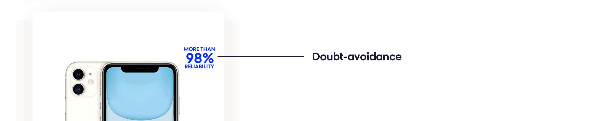 consumer behavior - doubt avoidance