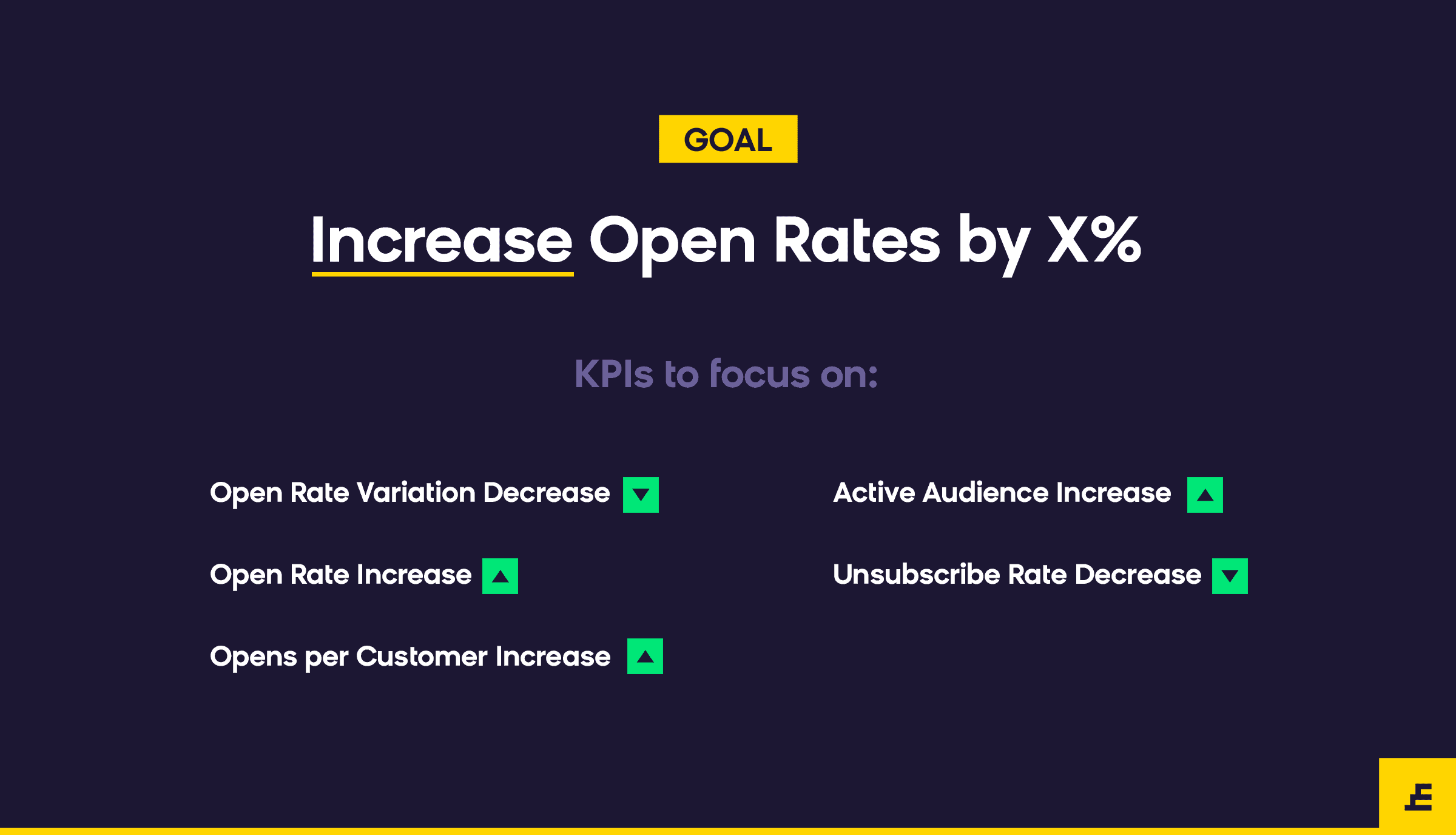 email marketing goal - increase open rate