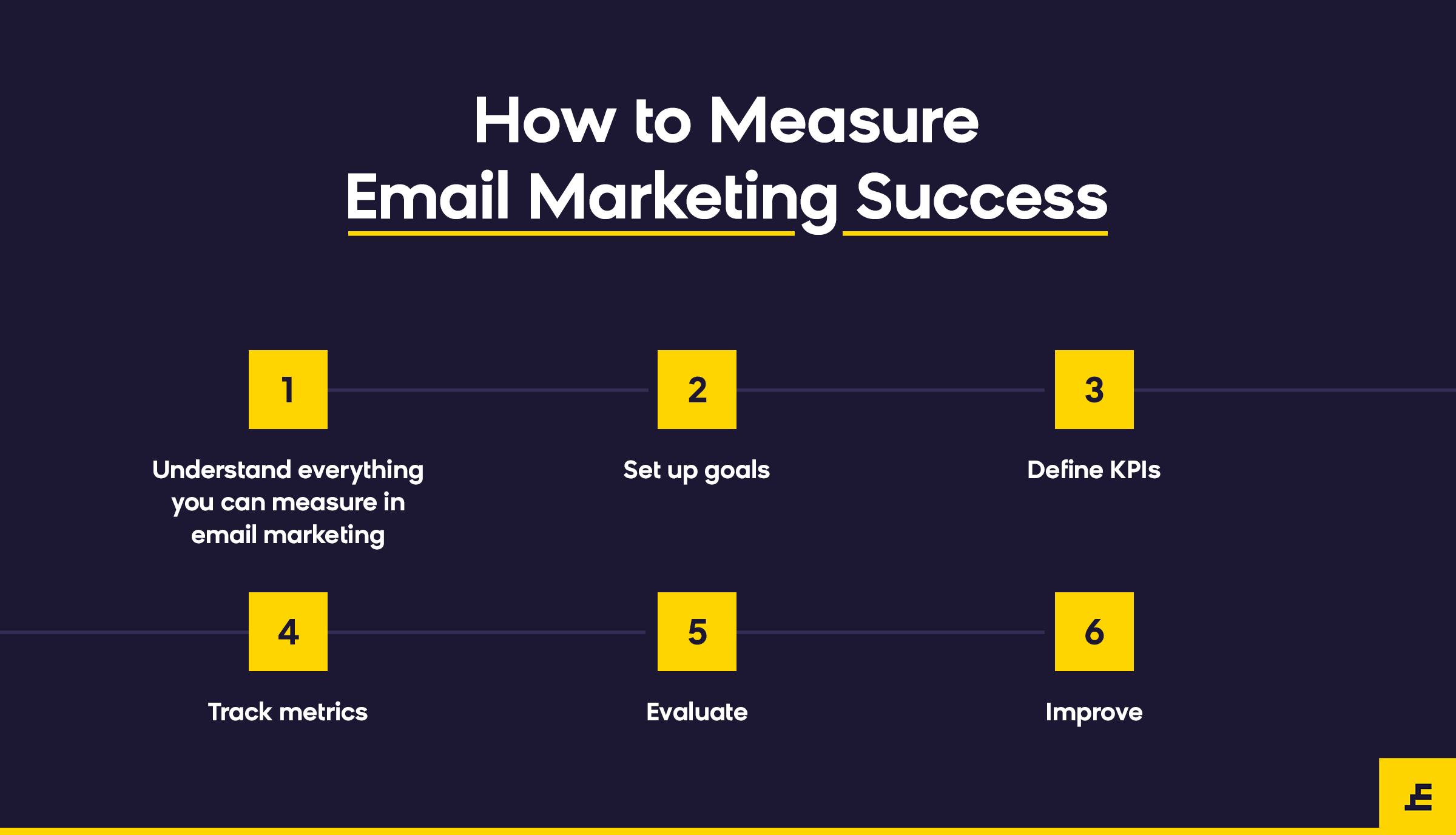 How to measure email marketing